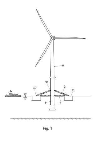 Estructura de cimentación para aerogeneradores en el mar.