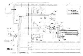 Sistema de mando eléctrico para inversor de empuje de turborreactor.