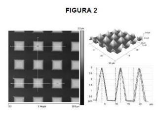 Procedimiento para la fabricación de supercristales coloidales con campos electromagneticos altamente localizados y su utilización para la deteccion y monitorización de analitos.