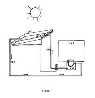 Calentador solar de agua potable.