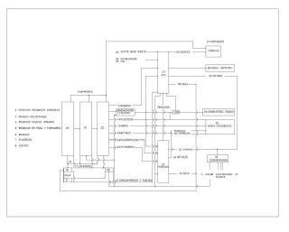Procedimiento de valorización integral de residuos para la obtención de combustible diesel sintético.