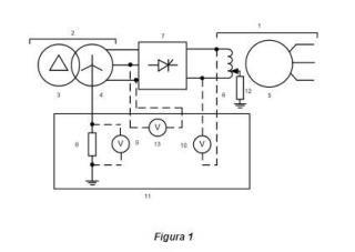 Sistema y método de estimación de resistencia de defecto ante faltas a tierra en devanados rotóricos de máquinas síncronas.