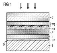 Sistema de capas de reflexión para aplicaciones solares y método para producirlo.