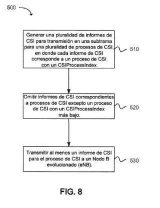 Notificación de información periódica de estado del canal para sistemas multipunto coordinado (CoMP).