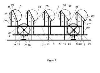 Sistema de soporte y giro de espejos longitudinales mediante combinación de apoyos fijos y apoyos rotativos.