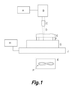 Sistema, máscara óptica y método para el marcado de un objeto mediante irradiación, y usos del sistema.