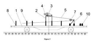 Plataforma ferroviaria para la descarga de trenes carrileros.