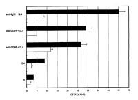 Receptor soluble BR43x2 y métodos de utilización en terapia.