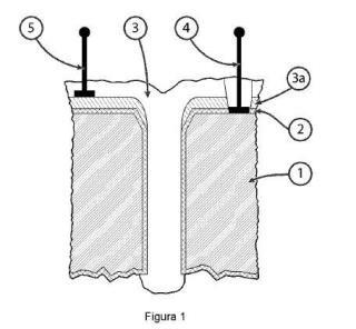 Condensador de silicio macroporoso de baja resistencia serie.