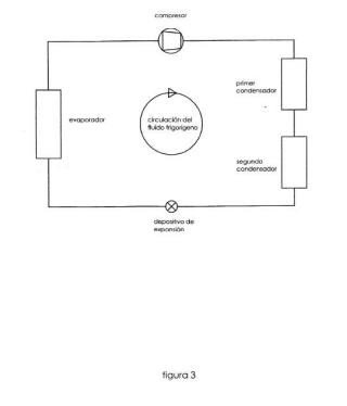 Máquina térmica de compresión mecánica capaz de aumentar simultáneamente la temperatura de uno o de dos medios en el condensador hasta un total de dos valores distintos.