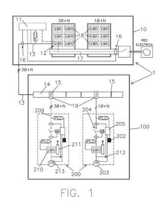 Sistema y procedimiento de recarga de vehículos eléctricos.