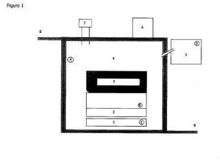 Sistema generador de calor.