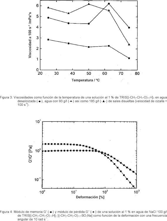 Derivados de tris(2-hidroxifenil)metano, su preparación y su uso.