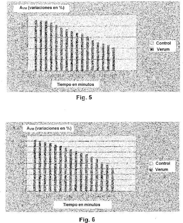 Dispositivo para la estimulación de mecanismos autorreguladores de la homeostasis del organismo.