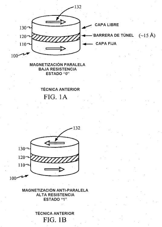 Control de voltaje de línea de palabras en STT-MRAM.