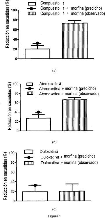 Combinación de un inhibidor de la recaptación de serotonina y norepinefrina y un agonista opioide para el tratamiento de dolor.