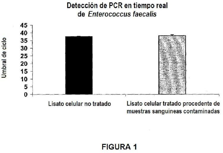 Concentración y enriquecimiento de células microbianas y ácidos nucleicos microbianos a partir de fluidos corporales.