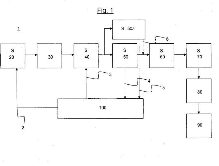 Procedimiento y dispositivo para la preparación de ésteres del ácido metacrílico.