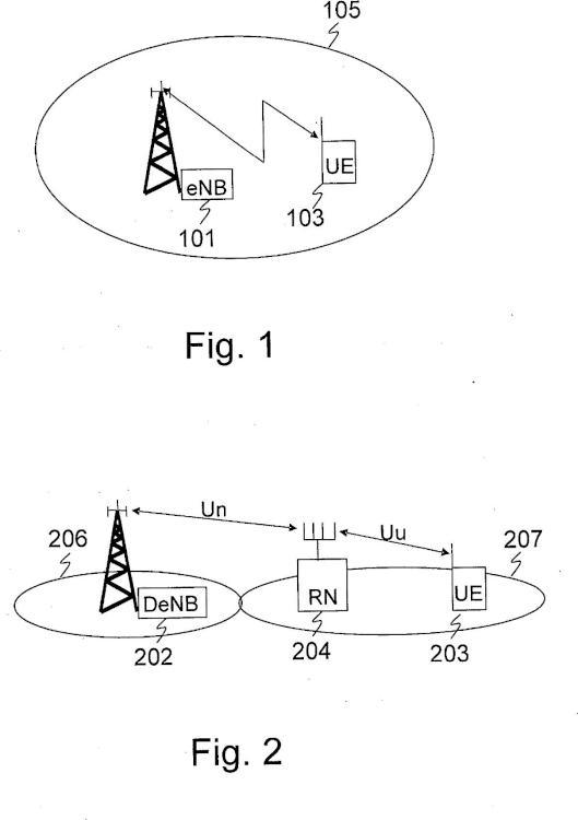 Habilitación e inhabilitación de la protección de la integridad para portadores de radio de datos.