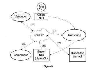 Sistema para el envío y reconocimiento de la entrega de un objeto en un buzón empleando una etiqueta tipo Radio Frequency IDentification (RFID).