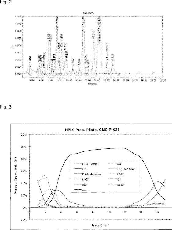 Procedimiento para purificar colistina y componentes de colistina purificados.
