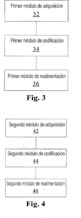 Método y terminal para realimentar información de canal.
