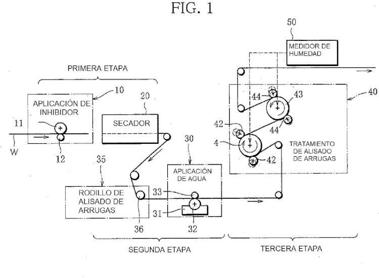Método y aparato para producir papel para envolver cigarrillos.