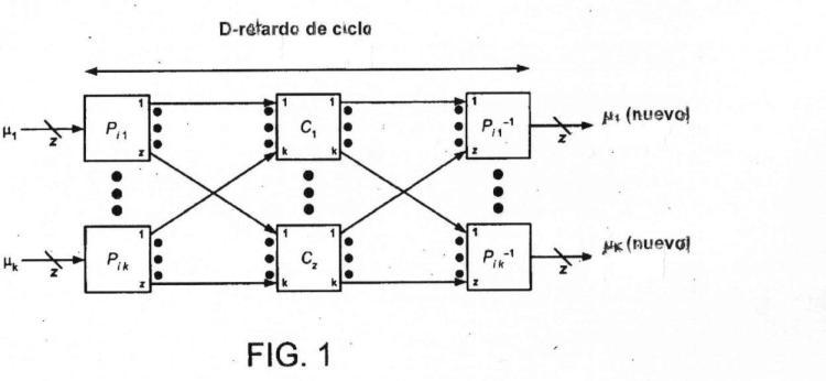 Diseño de LDPC estructurado con agrupación de filas de vector.