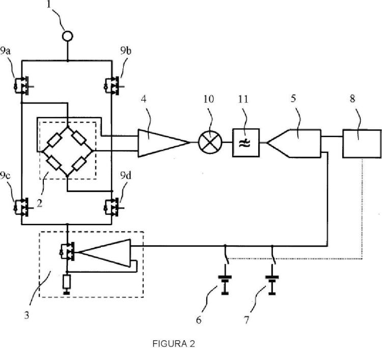 Dispositivo y método para evaluar señales de celdas de pesaje con galgas extensiométricas.