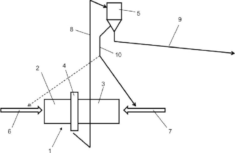 Procedimiento para triturar producto de molienda con ayuda de un molino tubular.
