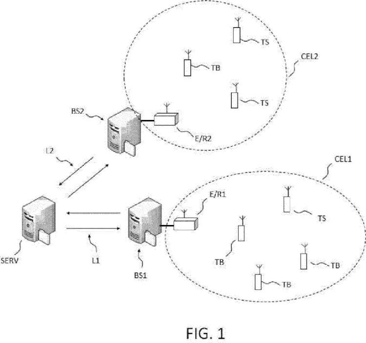 Procedimiento de distribución de una clave digital de cifrado hacia terminales de telecomunicaciones.
