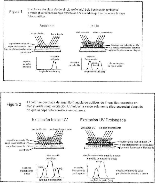Sistemas y métodos para crear efectos ópticos en medios para prevenir la falsificación.
