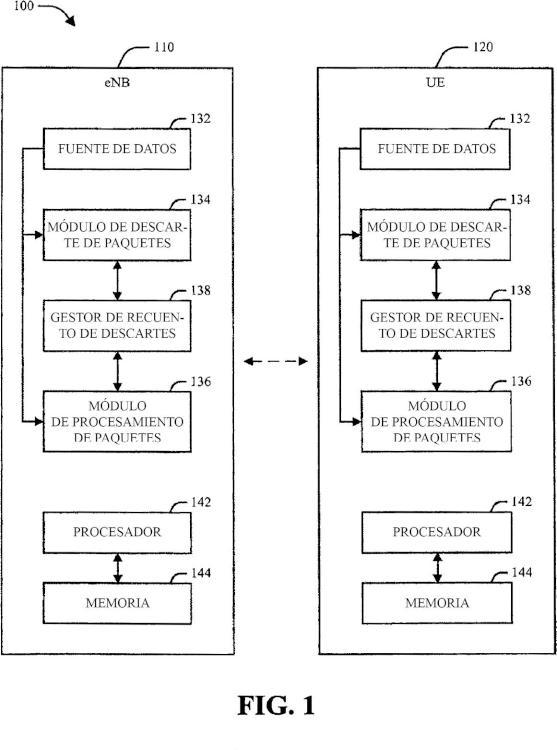 Gestión eficaz de paquetes para el descarte de paquetes basado en un temporizador en un sistema de comunicaciones inalámbricas.