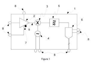 Procedimiento para la obtención del punto de intercepción de tercer orden en circuitos analógicos lineales integrados en un cristal semiconductor mediante la medición de temperatura.