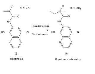 Sensor colorimétrico de hierro en medios acuosos y biológicos, como aguas industriales, vino y sangre.