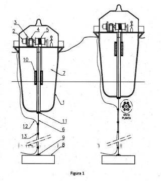 Sistema mecánico para generación de energía eléctrica a partir de energía undimotriz.