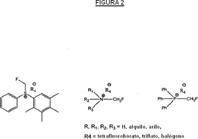 Método para monofluorometilación de sustratos orgánicos para preparar compuestos orgánicos biológicamente activos.