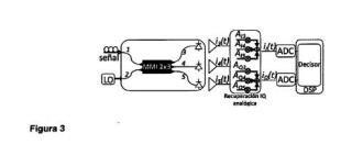 Conversor inferior de 120º integrado monoliticamente acromático.