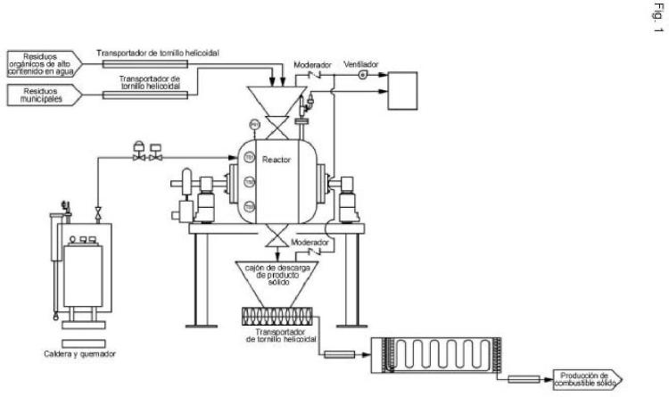 Procedimiento de producción de combustibles sólidos de alta eficacia y respetuoso con el medio ambiente que usa residuos orgánicos de alto contenido en agua, y sistema combinado de energía térmica y energía eléctrica que usa dicho procedimiento.