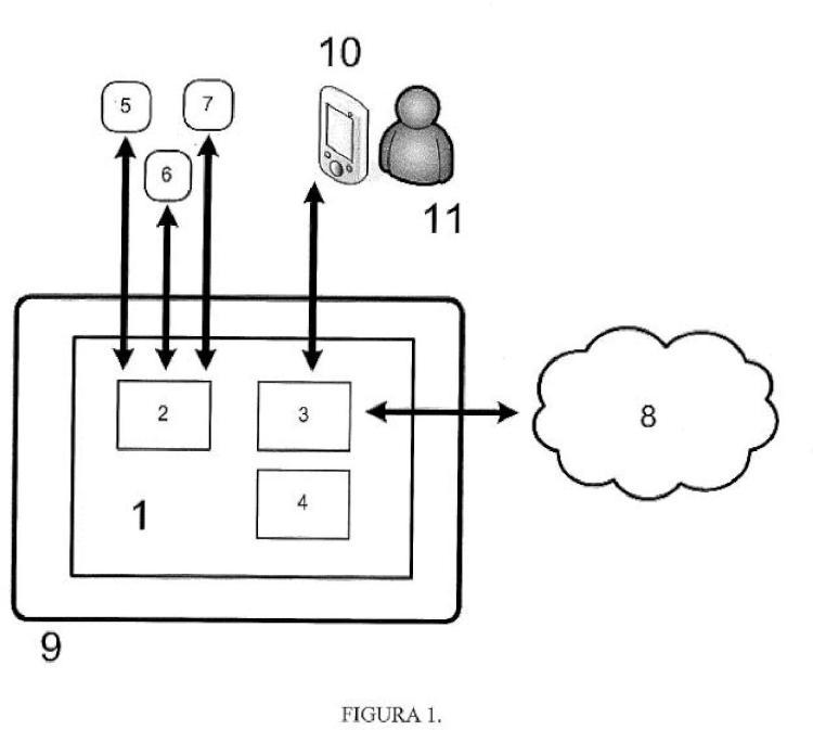 Sistema y método para la vigilancia perimetral de infraestructuras.