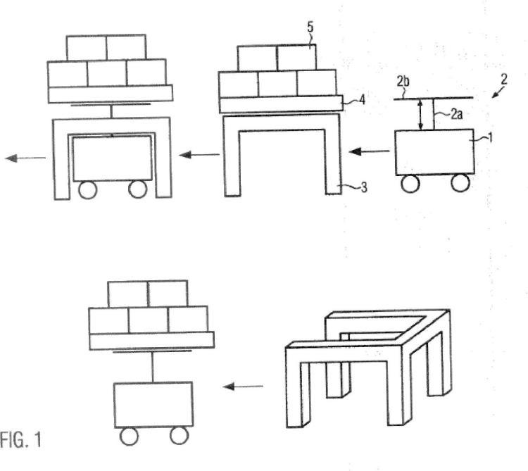 Sistema para el transporte de productos dispuestos sobre medios auxiliares.