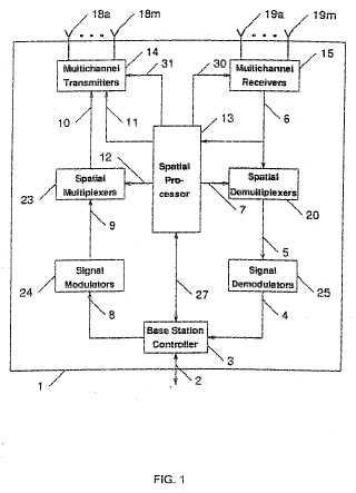 Sistemas de comunicaciones inalámbricos de gran capacidad espectralmente eficaz.