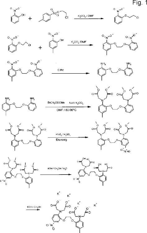 Procedimiento para la medida de iones de calcio.
