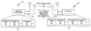 Procedimiento y aparato para la utilización de precodificación factorizada.