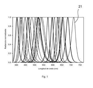 Método y sistema para reconstrucción espectral de fuentes estandarizadas de luz.