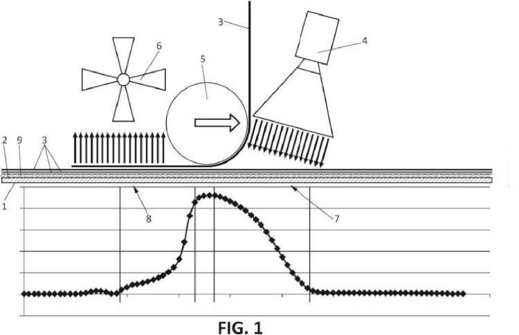 Procedimiento de monitorización de la temperatura durante la fabricación de un componente de material compuesto de matriz termoplástica.