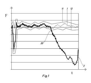 Método de control del accionamiento de un brazo robótico y brazo robótico que utiliza dicho método.
