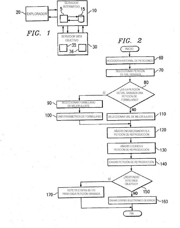Un sistema y método para reproducir una ruta predefinida a través de internet.