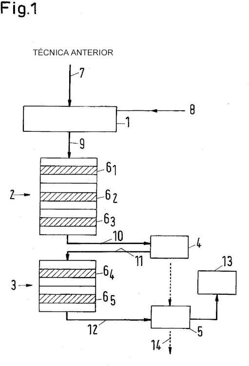 Procedimiento y planta para producir ácido sulfúrico de gases ricos en dióxido de azufre.