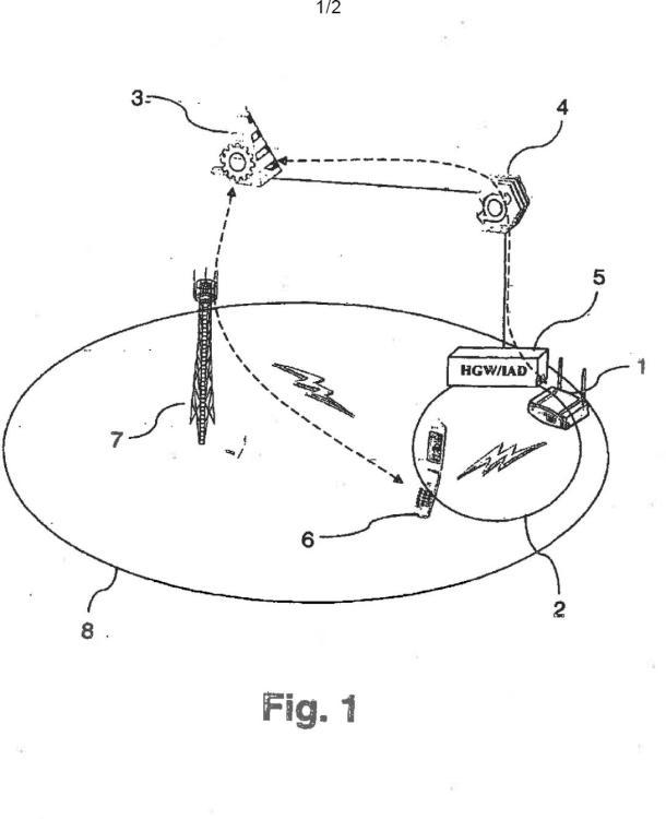 Método para configuración de una estación base de radio femto.
